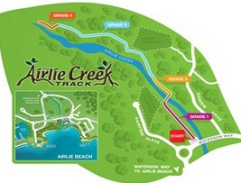 The Airlie Creek Track Logo and Images