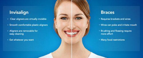 Cumulus Dental
